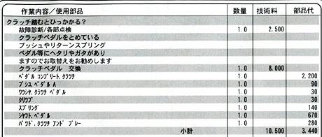 Shindan1