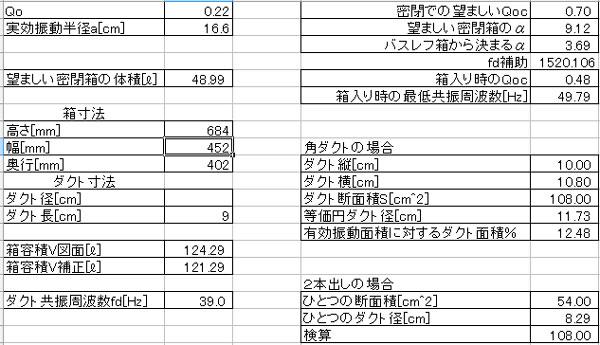 Box_shibainu1_data