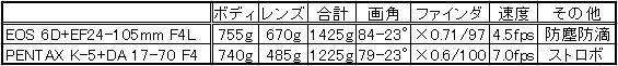 Spec_6d_k5