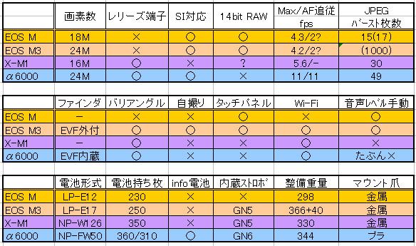 Fuji_spec